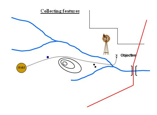 Navigation collecting features